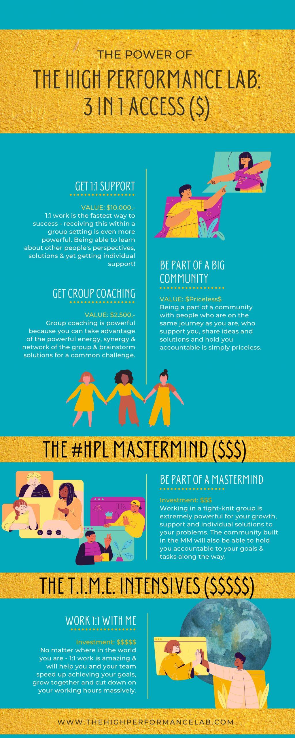 Power of HPL